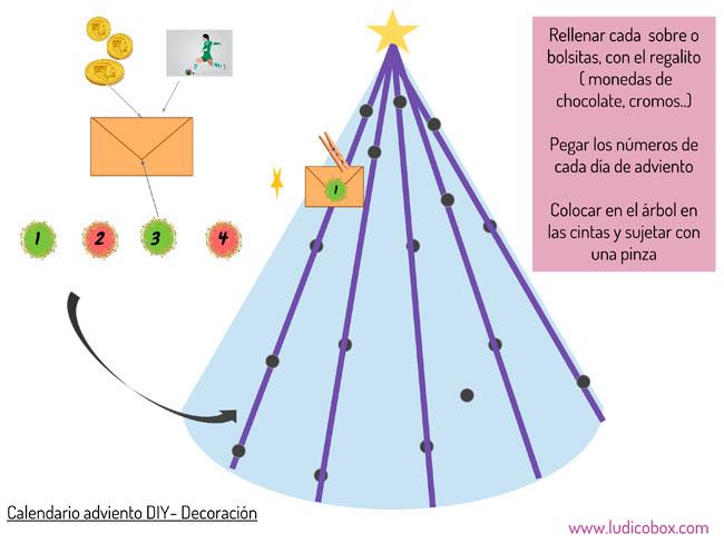 tutorial-adviento-decoracion-arbol